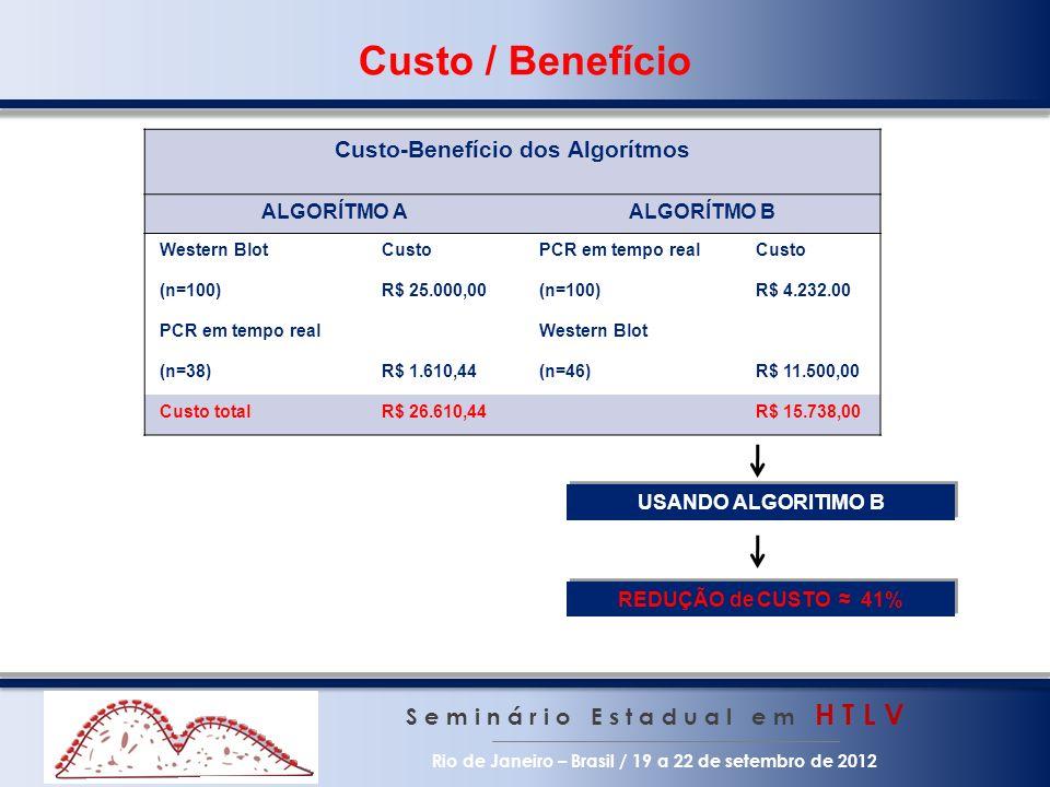 Custo / Benefício S e m i n á r i o E s t a d u a l e m H T L V Rio de Janeiro – Brasil / 19 a 22 de setembro de 2012 REDUÇÃO de CUSTO 41% USANDO ALGO