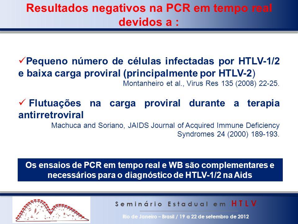 Resultados negativos na PCR em tempo real devidos a : S e m i n á r i o E s t a d u a l e m H T L V Rio de Janeiro – Brasil / 19 a 22 de setembro de 2