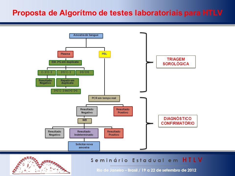 Proposta de Algorítmo de testes laboratoriais para HTLV S e m i n á r i o E s t a d u a l e m H T L V Rio de Janeiro – Brasil / 19 a 22 de setembro de