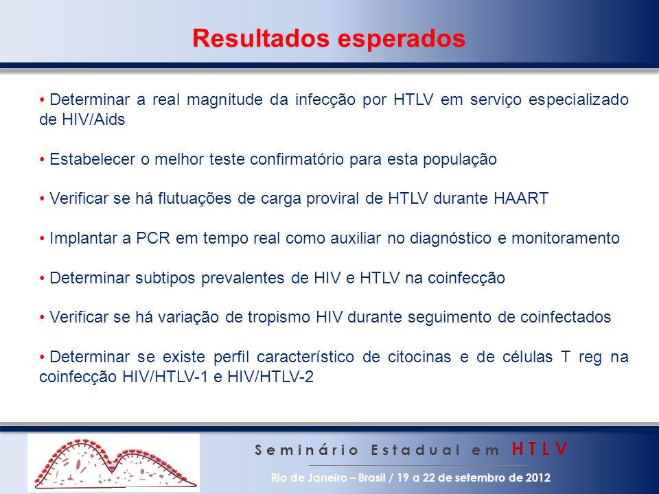 Resultados esperados S e m i n á r i o E s t a d u a l e m H T L V Rio de Janeiro – Brasil / 19 a 22 de setembro de 2012 Determinar a real magnitude d