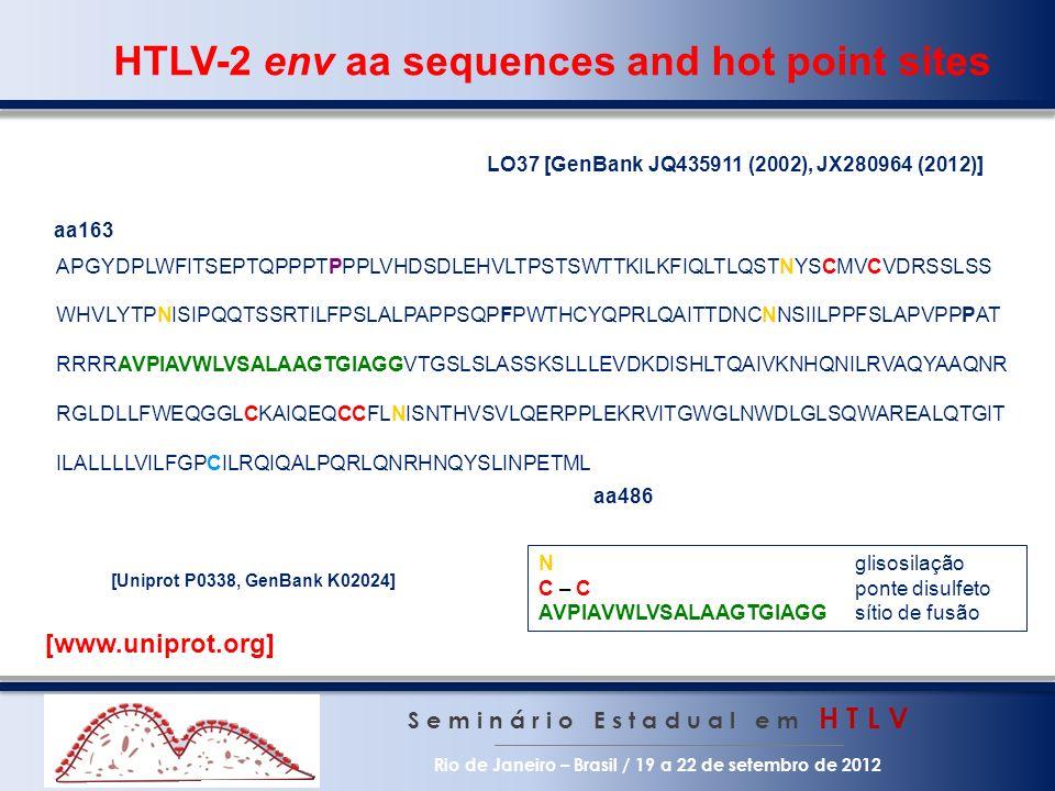 S e m i n á r i o E s t a d u a l e m H T L V Rio de Janeiro – Brasil / 19 a 22 de setembro de 2012 APGYDPLWFITSEPTQPPPTPPPLVHDSDLEHVLTPSTSWTTKILKFIQL