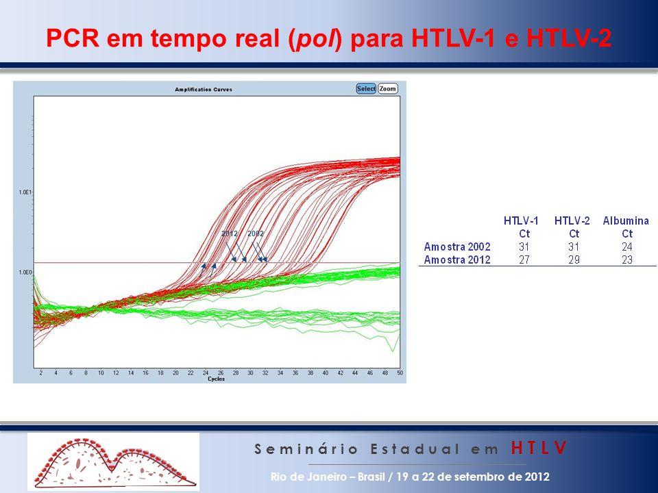 PCR em tempo real (pol) para HTLV-1 e HTLV-2 S e m i n á r i o E s t a d u a l e m H T L V Rio de Janeiro – Brasil / 19 a 22 de setembro de 2012 20022