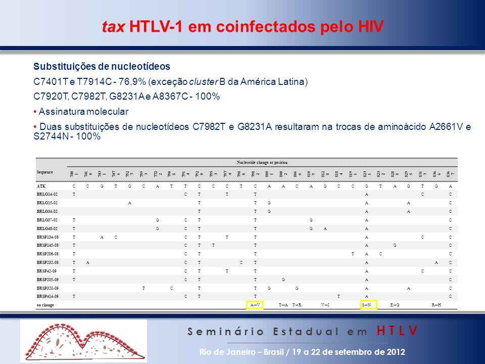 HTLV-1 env aa sequences and hot point sites S e m i n á r i o E s t a d u a l e m H T L V Rio de Janeiro – Brasil / 19 a 22 de setembro de 2012 EVSRLNINLHFSKCGFPFSLLVDAPGYDPIWFLNTEPSQLPPTAPPLLPHSNLDHILEPSIPWKSKL LTLVQLTLQSTNYTCIVCIDRASLSTWHVLYSPNVSIPSSSSTPLLYPSLALPAPHLTLPFNWTHCF DPQIQAIVSSPCHNSLILPPFSLSPVPTLGSRSRRAVPVAVWLVSALAMGAGVAGGITGSMSLAS GKSLLHEVDKDISQLTQAIVKNHKNLLKIA Nglicosilação C – Cponte disulfeto G G V G G I Ghot points de fusão LO37 [GenBank JQ435912 (2002), JX280961 (2012)] [Uniprot P23064, GenBank X56949] aa144 aa372 [www.uniprot.org]