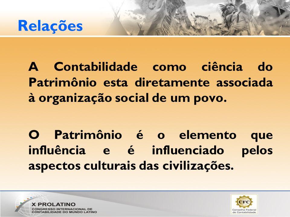 Governantes Manco Capac – 1200 Mayta Capac – 1300