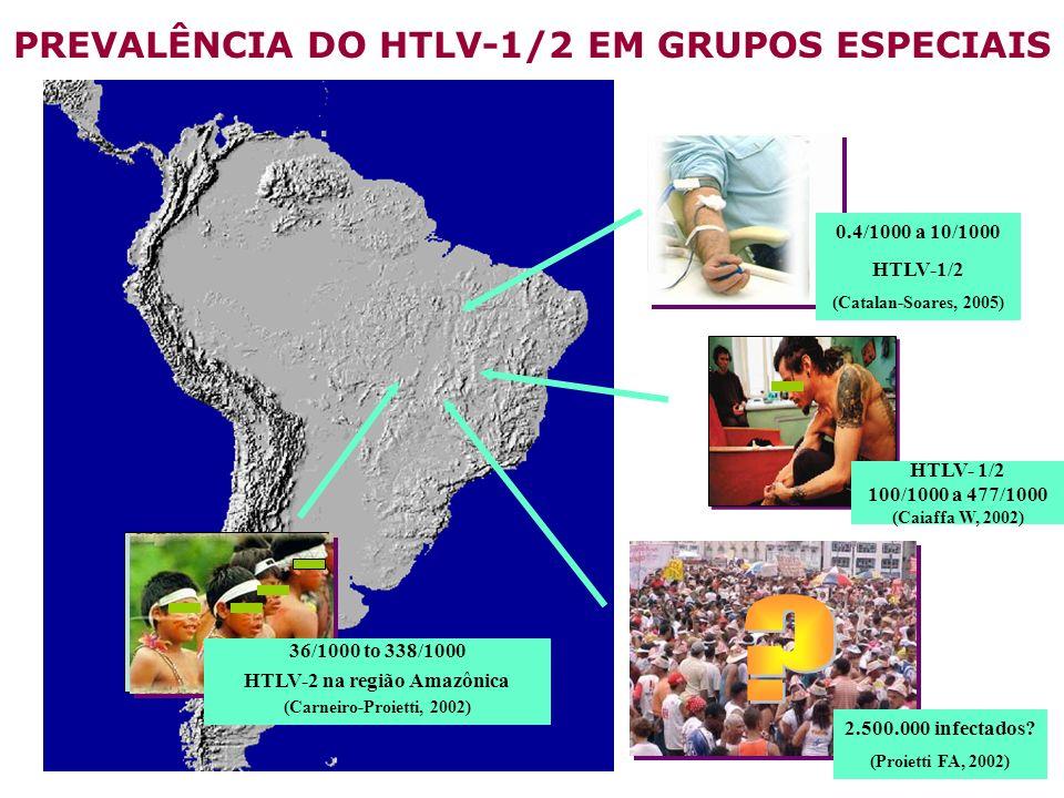 HTLV- 1/2 100/1000 a 477/1000 (Caiaffa W, 2002) 0.4/1000 a 10/1000 HTLV-1/2 (Catalan-Soares, 2005) 36/1000 to 338/1000 HTLV-2 na região Amazônica (Car