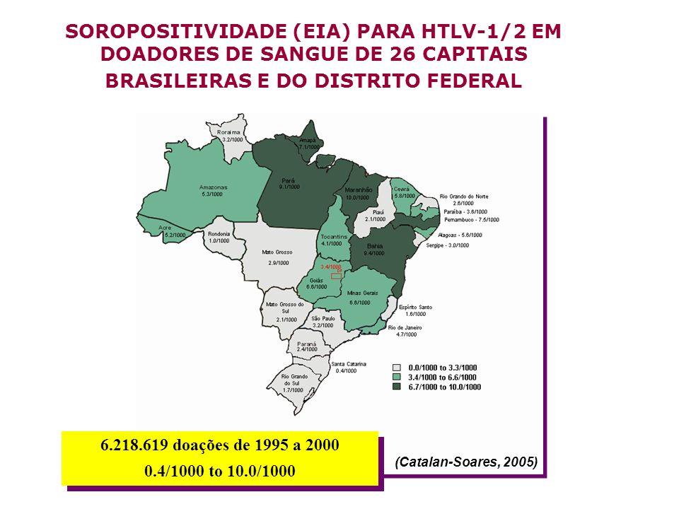 SOROPOSITIVIDADE (EIA) PARA HTLV-1/2 EM DOADORES DE SANGUE DE 26 CAPITAIS BRASILEIRAS E DO DISTRITO FEDERAL 6.218.619 doações de 1995 a 2000 0.4/1000