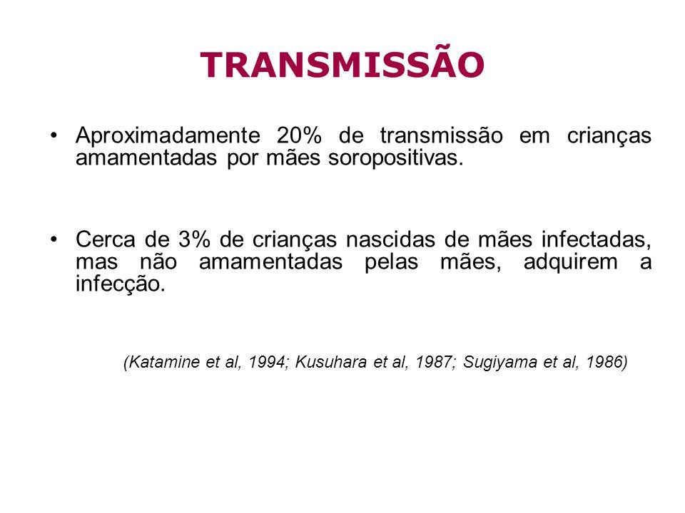 TRANSMISSÃO Aproximadamente 20% de transmissão em crianças amamentadas por mães soropositivas. Cerca de 3% de crianças nascidas de mães infectadas, ma