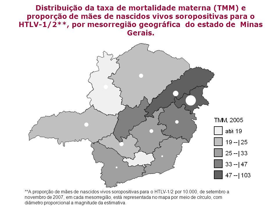 Distribuição da taxa de mortalidade materna (TMM) e proporção de mães de nascidos vivos soropositivas para o HTLV-1/2**, por mesorregião geográfica do