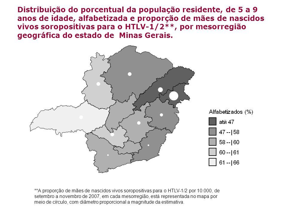 Distribuição do porcentual da população residente, de 5 a 9 anos de idade, alfabetizada e proporção de mães de nascidos vivos soropositivas para o HTL