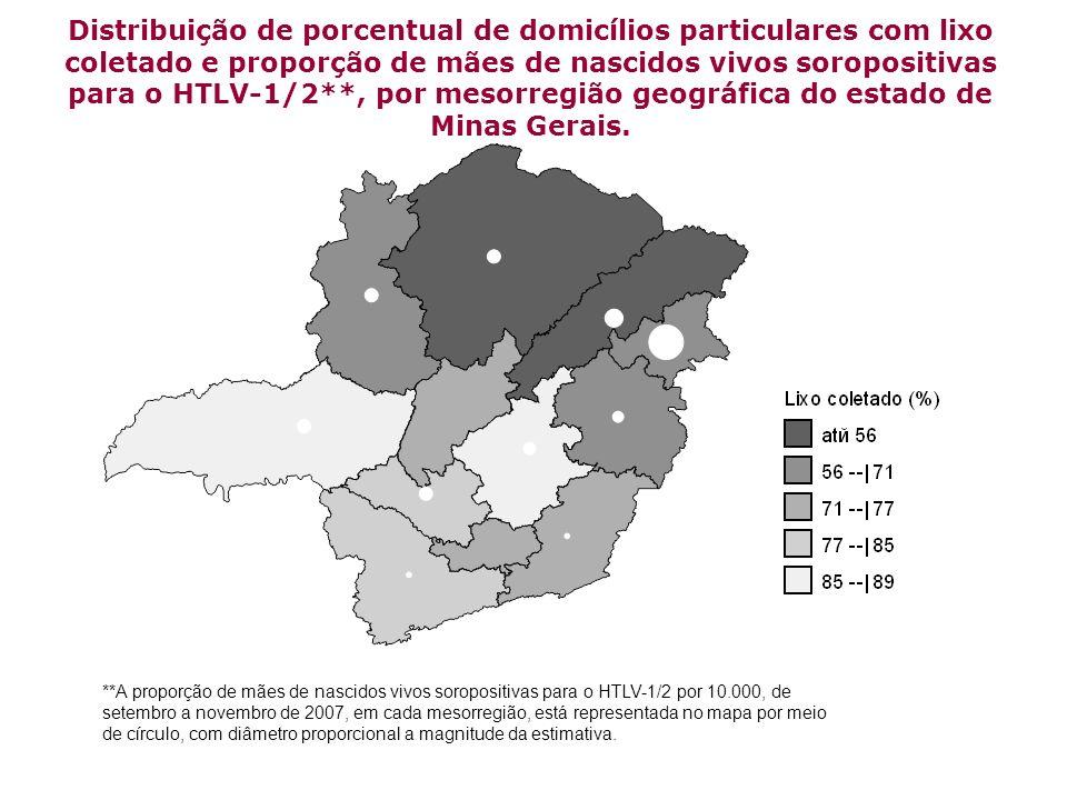 Distribuição de porcentual de domicílios particulares com lixo coletado e proporção de mães de nascidos vivos soropositivas para o HTLV-1/2**, por mes