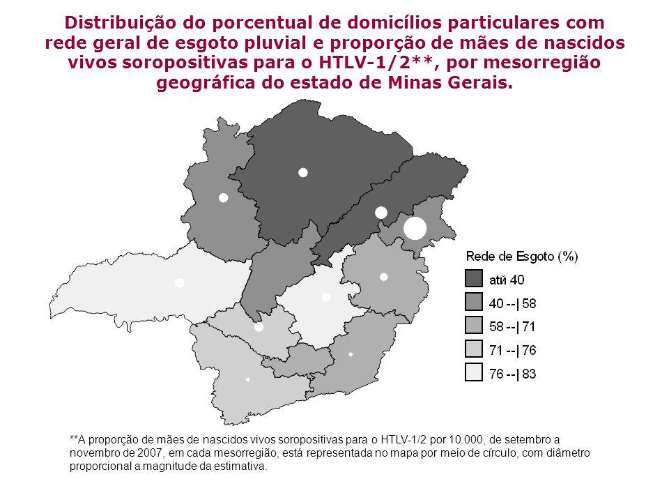 Distribuição do porcentual de domicílios particulares com rede geral de esgoto pluvial e proporção de mães de nascidos vivos soropositivas para o HTLV
