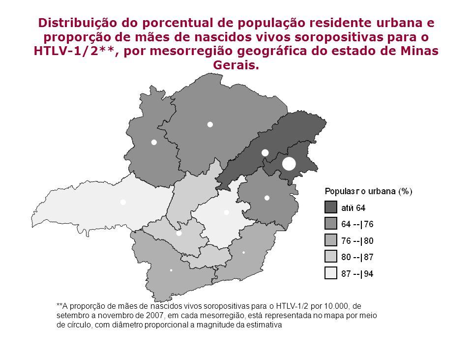 Distribuição do porcentual de população residente urbana e proporção de mães de nascidos vivos soropositivas para o HTLV-1/2**, por mesorregião geográ