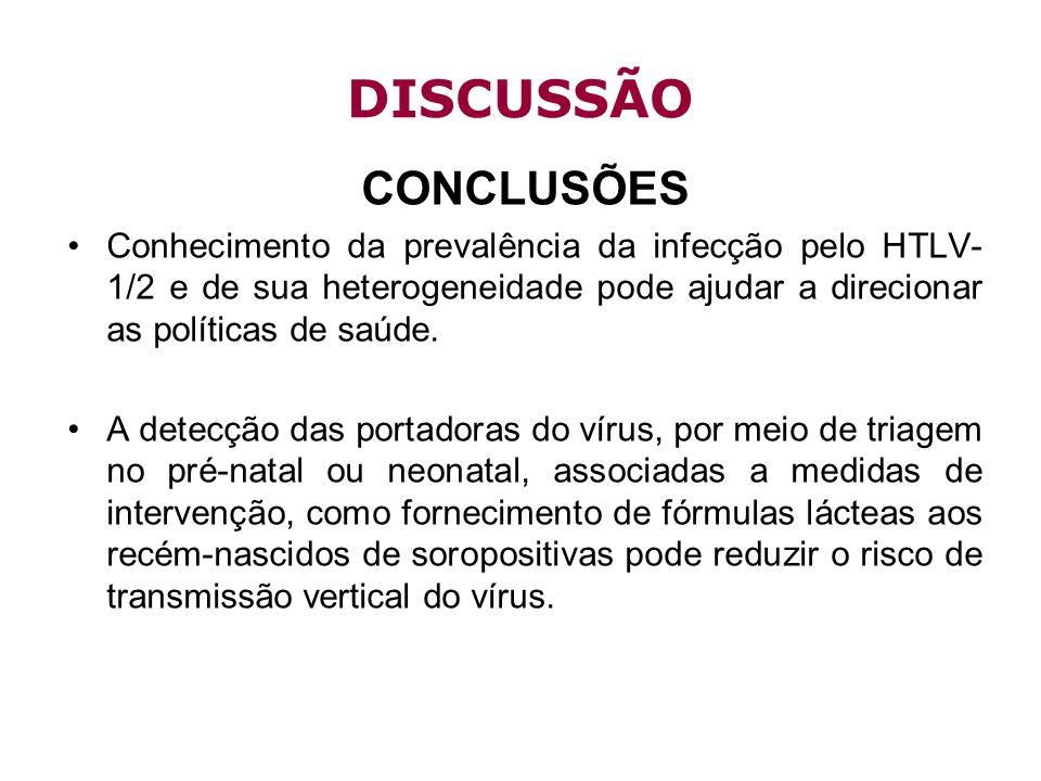 DISCUSSÃO CONCLUSÕES Conhecimento da prevalência da infecção pelo HTLV- 1/2 e de sua heterogeneidade pode ajudar a direcionar as políticas de saúde. A