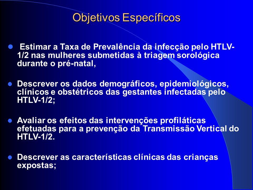 Objetivos Específicos Estimar a Taxa de Transmissão Vertical do HTLV-1/2 nas crianças expostas; Identificar os possíveis fatores relacionados à Transmissão Vertical do HTLV-1/2; Identificar e caracterizar os genóticos do HTLV-1/2 nas gestantes, nos recém-nascidos infectados; Identificar possíveis fatores de risco para infecção materna pelo HTLV1/2