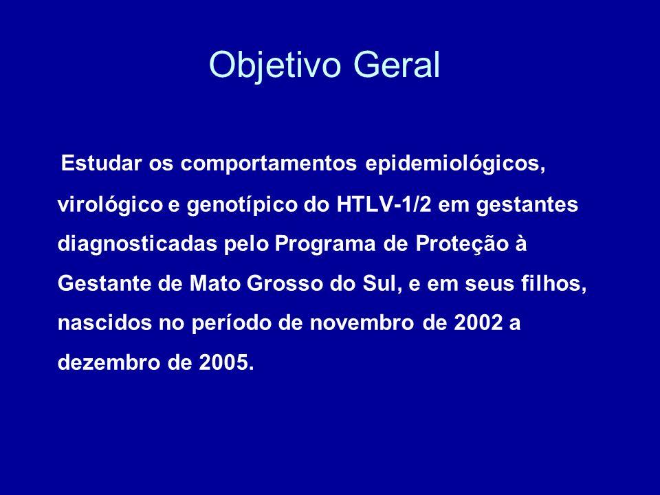 Objetivo Geral Estudar os comportamentos epidemiológicos, virológico e genotípico do HTLV-1/2 em gestantes diagnosticadas pelo Programa de Proteção à