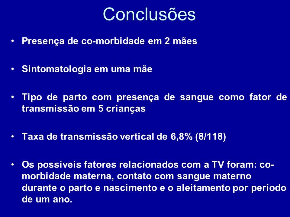Conclusões Presença de co-morbidade em 2 mães Sintomatologia em uma mãe Tipo de parto com presença de sangue como fator de transmissão em 5 crianças T