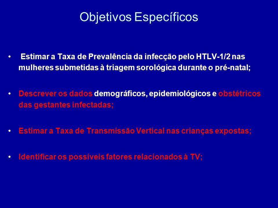 Objetivos Específicos Estimar a Taxa de Prevalência da infecção pelo HTLV-1/2 nas mulheres submetidas à triagem sorológica durante o pré-natal; Descre