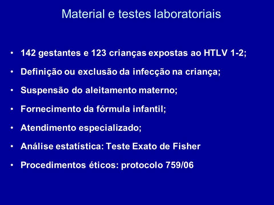 Material e testes laboratoriais 142 gestantes e 123 crianças expostas ao HTLV 1-2; Definição ou exclusão da infecção na criança; Suspensão do aleitame