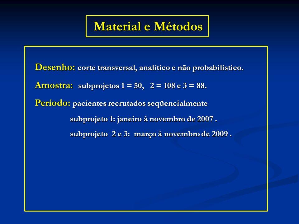 Material e Métodos Desenho: corte transversal, analítico e não probabilístico. Amostra: subprojetos 1 = 50, 2 = 108 e 3 = 88. Período: pacientes recru