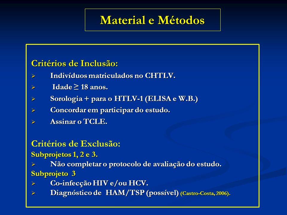 Material e Métodos Critérios de Inclusão: Indivíduos matriculados no CHTLV. Indivíduos matriculados no CHTLV. Idade 18 anos. Idade 18 anos. Sorologia