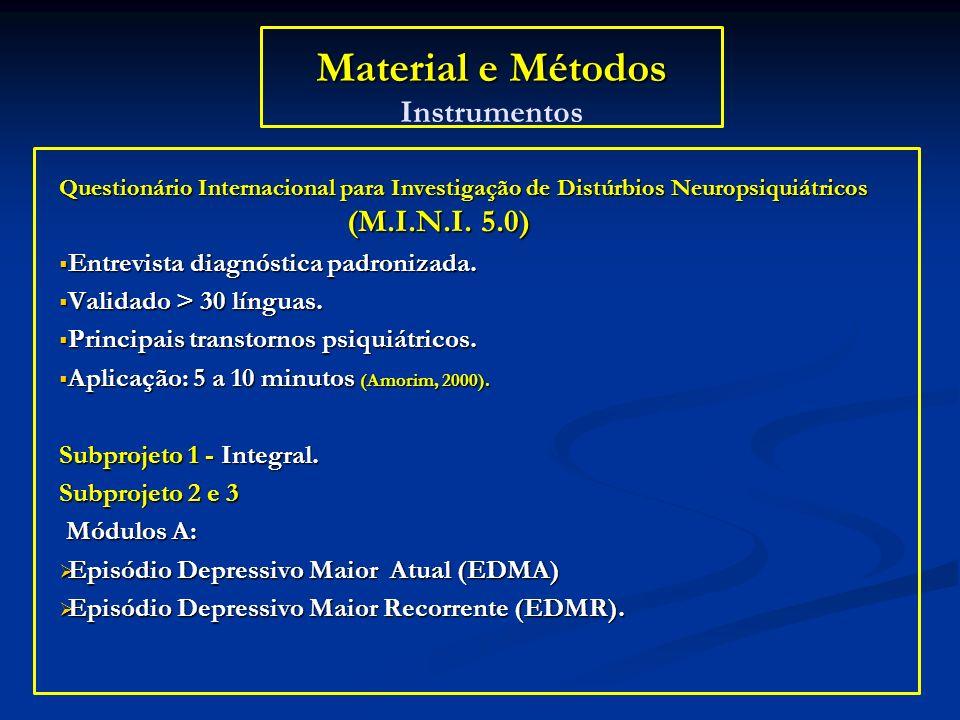Material e Métodos Material e Métodos Instrumentos Questionário Internacional para Investigação de Distúrbios Neuropsiquiátricos (M.I.N.I. 5.0) Entrev