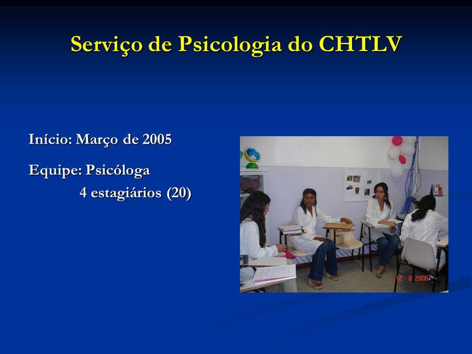 Serviço de Psicologia do CHTLV Início: Março de 2005 Equipe: Psicóloga 4 estagiários (20)