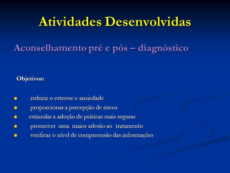 Atividades Desenvolvidas Aconselhamento pré e pós – diagnóstico Objetivos: Objetivos: reduzir o estresse e ansiedade reduzir o estresse e ansiedade pr