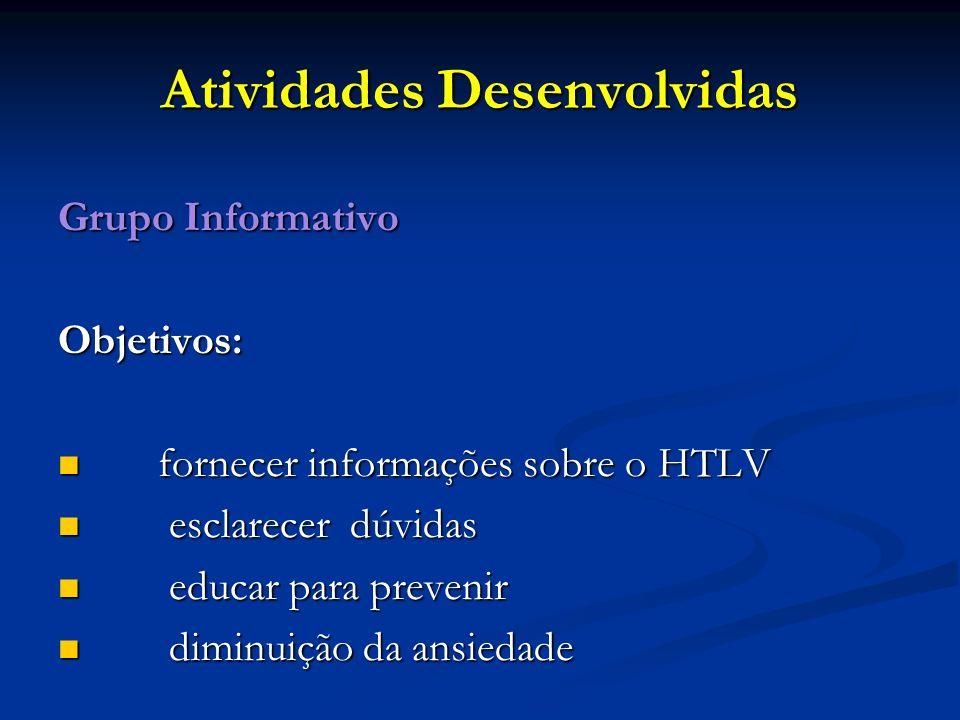 Atividades Desenvolvidas Grupo Informativo Objetivos: fornecer informações sobre o HTLV fornecer informações sobre o HTLV esclarecer dúvidas esclarece