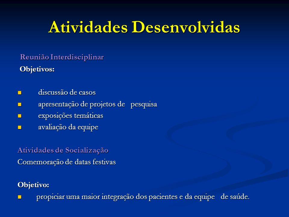 Atividades Desenvolvidas Reunião Interdisciplinar Reunião Interdisciplinar Objetivos: Objetivos: discussão de casos discussão de casos apresentação de