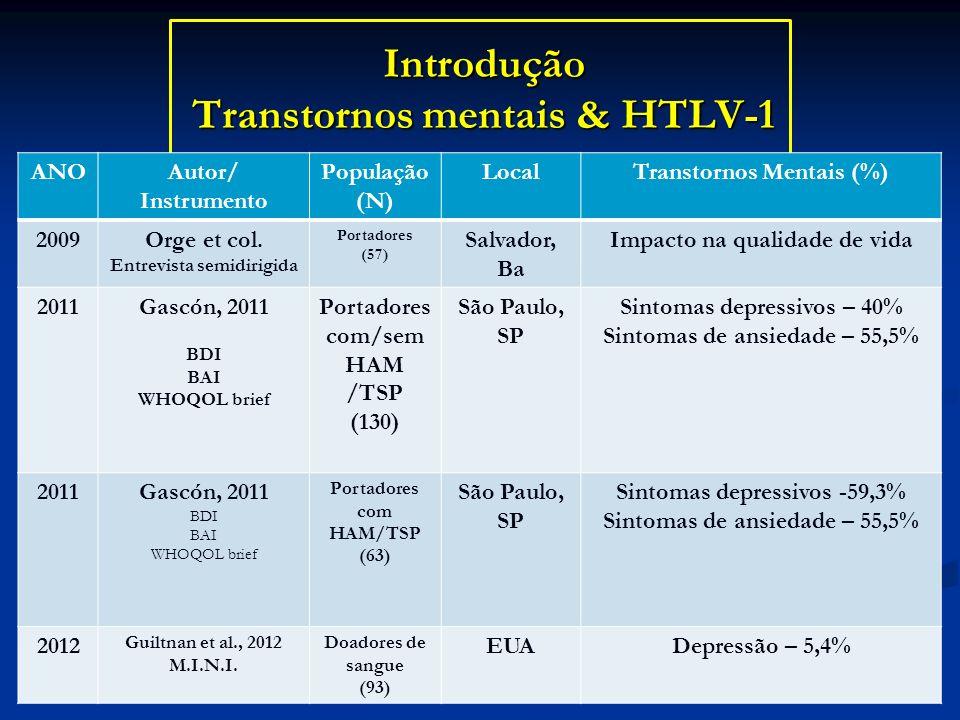 Introdução Transtornos mentais & HTLV-1 ANOAutor/ Instrumento População (N) LocalTranstornos Mentais (%) 2009Orge et col. Entrevista semidirigida Port