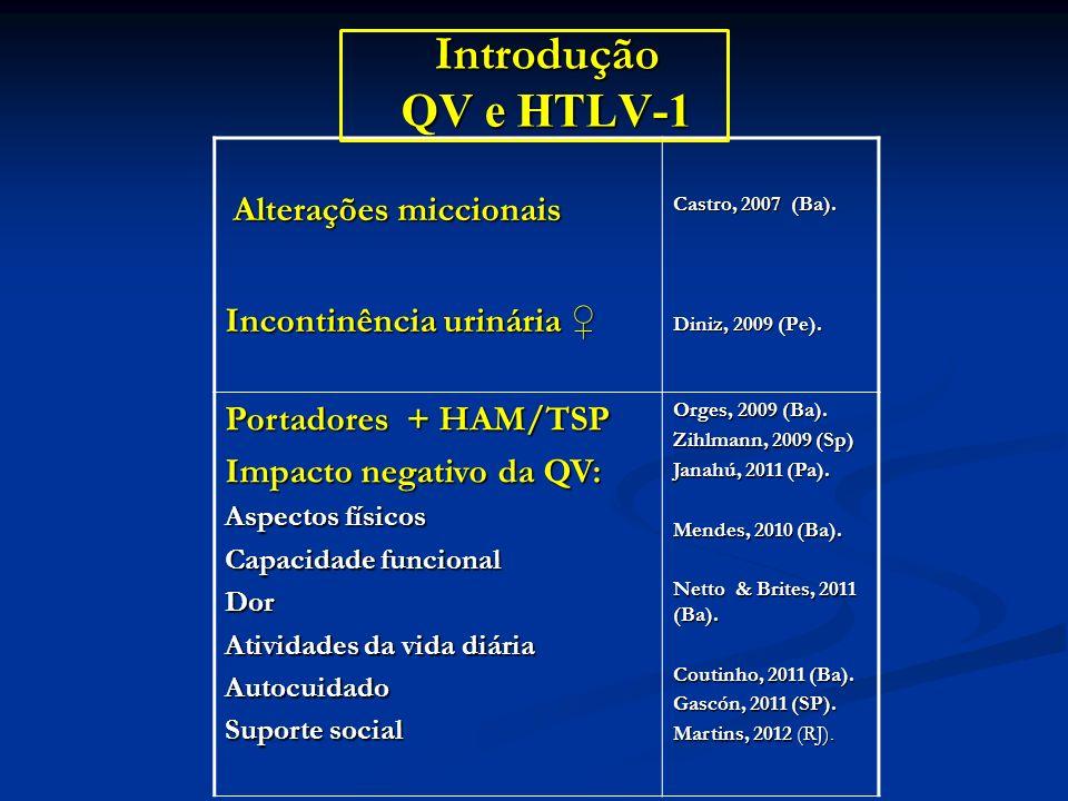 Introdução QV e HTLV-1 Alterações miccionais Alterações miccionais Incontinência urinária Incontinência urinária Castro, 2007 (Ba). Diniz, 2009 (Pe).