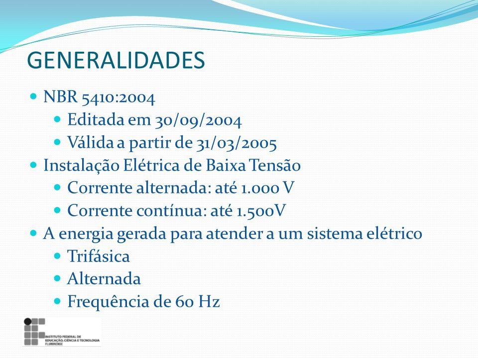 GENERALIDADES NBR 5410:2004 Editada em 30/09/2004 Válida a partir de 31/03/2005 Instalação Elétrica de Baixa Tensão Corrente alternada: até 1.000 V Co