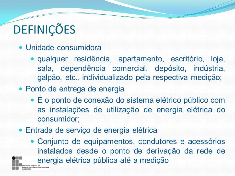 DEFINIÇÕES Unidade consumidora qualquer residência, apartamento, escritório, loja, sala, dependência comercial, depósito, indústria, galpão, etc., ind