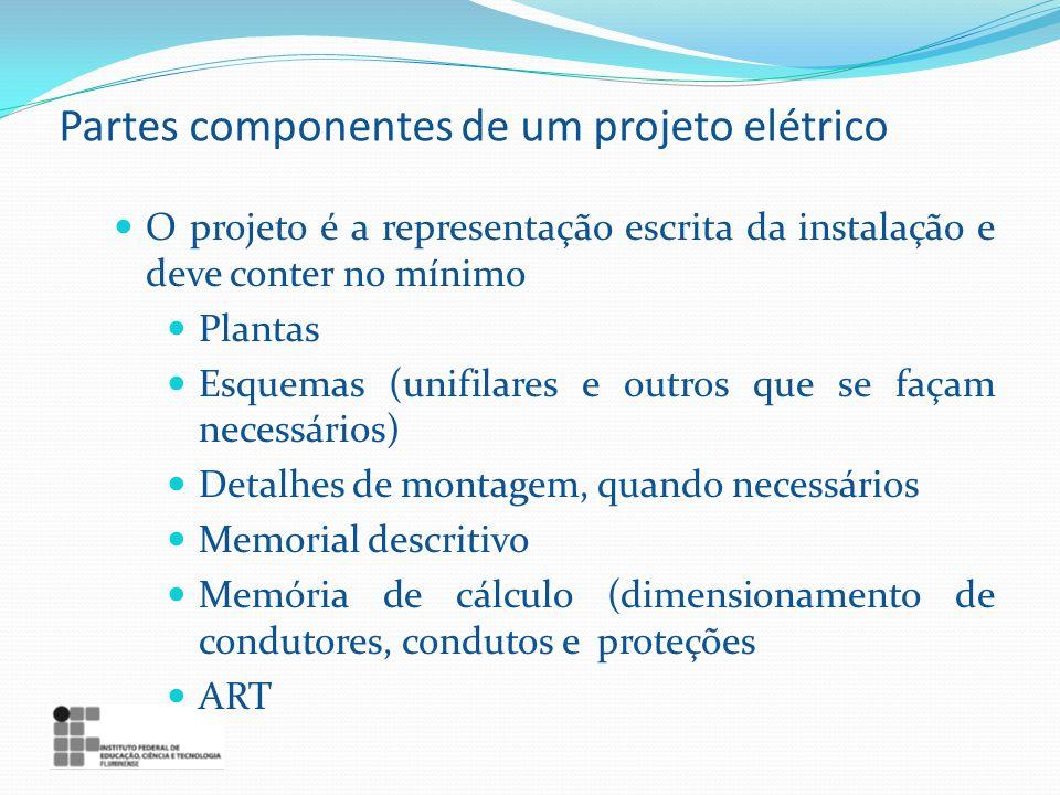 Partes componentes de um projeto elétrico O projeto é a representação escrita da instalação e deve conter no mínimo Plantas Esquemas (unifilares e out