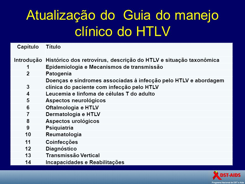 Atualização do Guia do manejo clínico do HTLV CapítuloTítulo IntroduçãoHistórico dos retrovírus, descrição do HTLV e situação taxonômica 1Epidemiologi