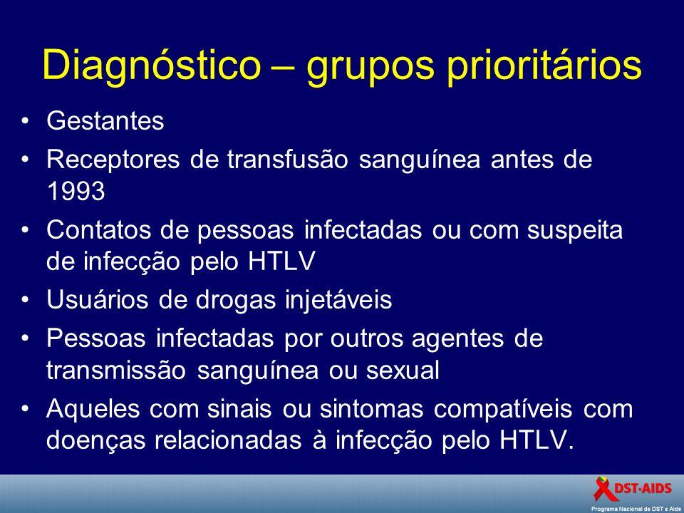 Diagnóstico – grupos prioritários Gestantes Receptores de transfusão sanguínea antes de 1993 Contatos de pessoas infectadas ou com suspeita de infecçã