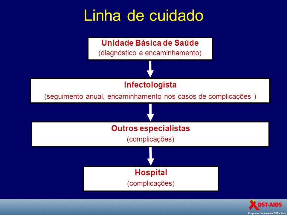 Unidade Básica de Saúde (diagnóstico e encaminhamento) Infectologista (seguimento anual, encaminhamento nos casos de complicações ) Outros especialist