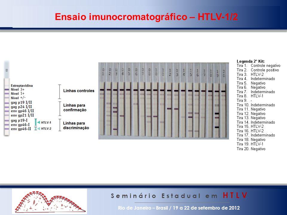 S e m i n á r i o E s t a d u a l e m H T L V Rio de Janeiro – Brasil / 19 a 22 de setembro de 2012 Ensaio imunocromatográfico – HTLV-1/2