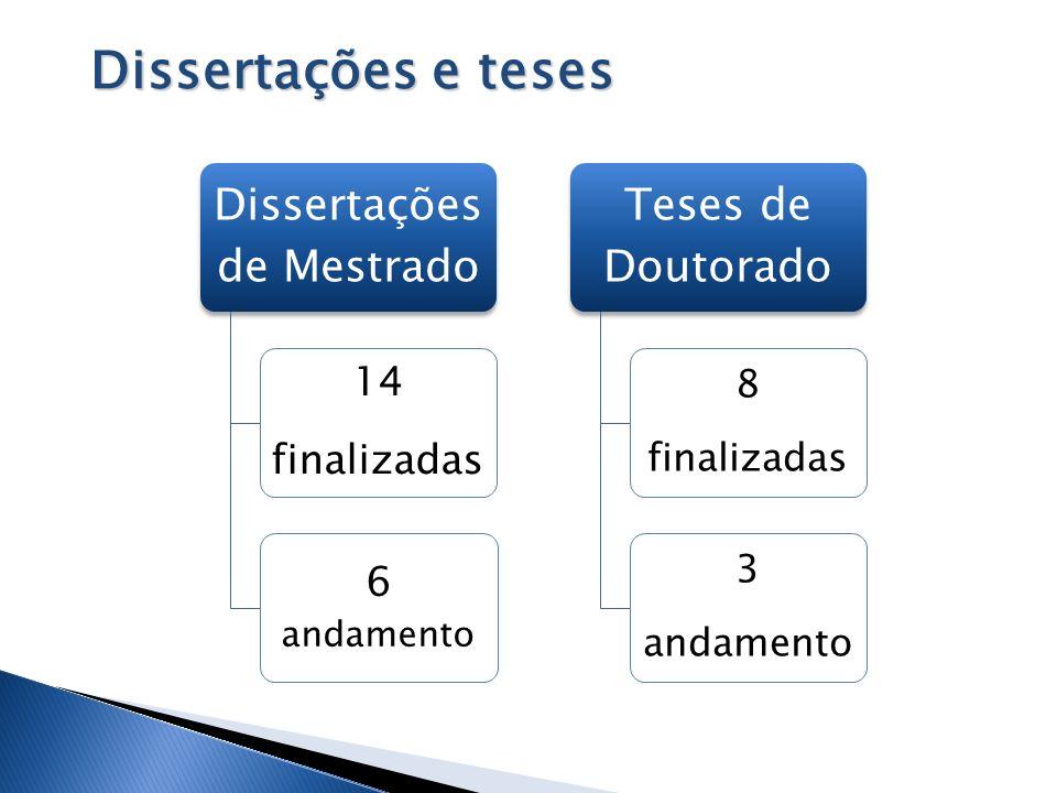 Dissertações e teses Dissertações de Mestrado 14 finalizadas 6 andamento Teses de Doutorado 8 finalizadas 3 andamento