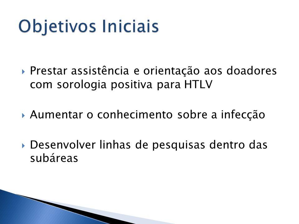 Prestar assistência e orientação aos doadores com sorologia positiva para HTLV Aumentar o conhecimento sobre a infecção Desenvolver linhas de pesquisa