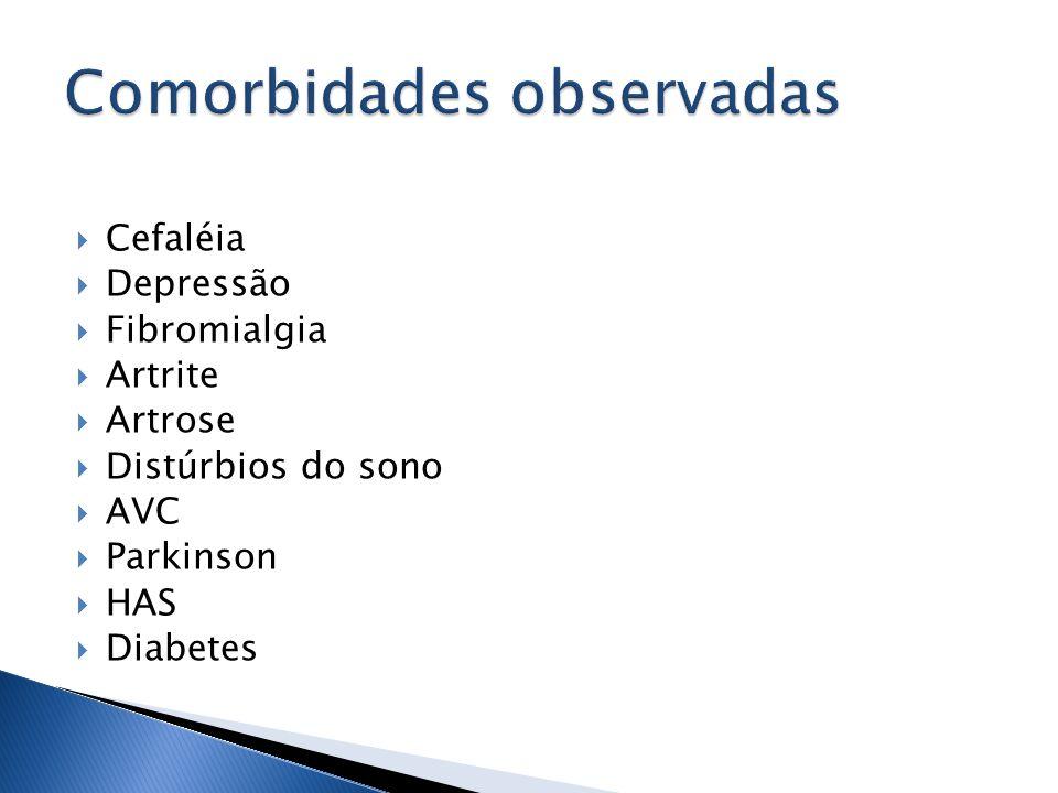 Cefaléia Depressão Fibromialgia Artrite Artrose Distúrbios do sono AVC Parkinson HAS Diabetes