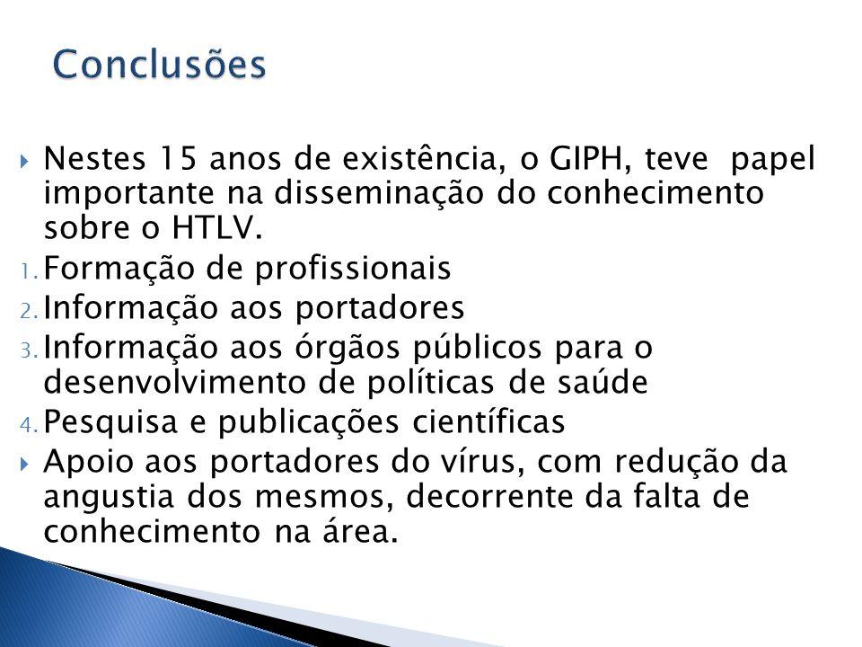 Nestes 15 anos de existência, o GIPH, teve papel importante na disseminação do conhecimento sobre o HTLV. 1. Formação de profissionais 2. Informação a