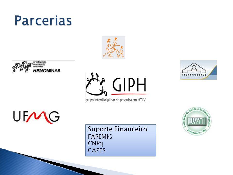 Suporte Financeiro FAPEMIG CNPq CAPES Suporte Financeiro FAPEMIG CNPq CAPES