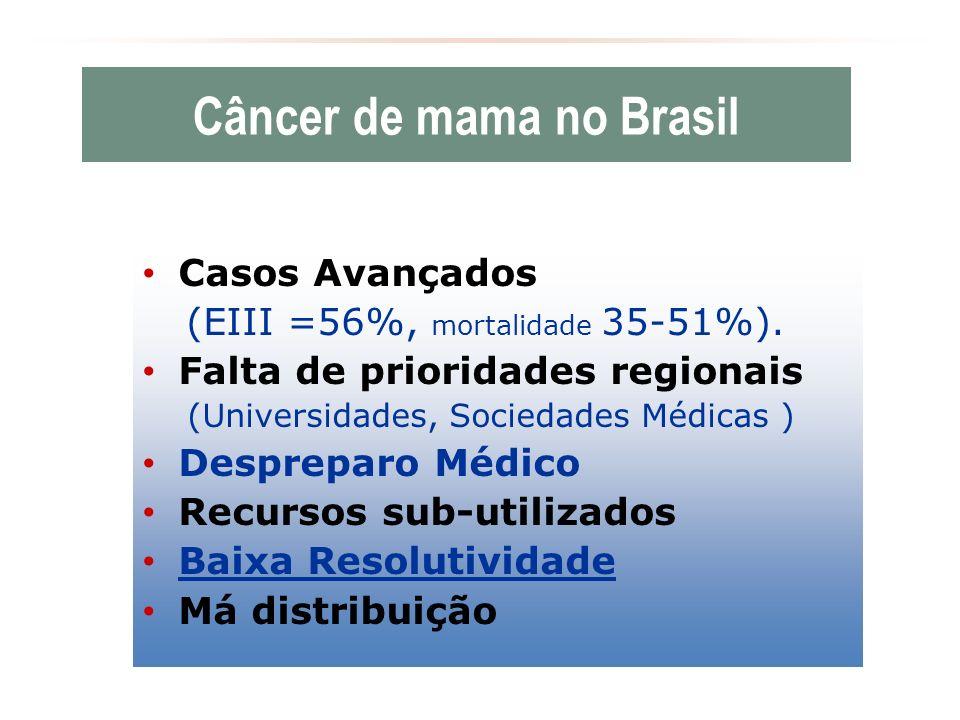 Câncer de mama no Brasil Casos Avançados (EIII =56%, mortalidade 35-51%).