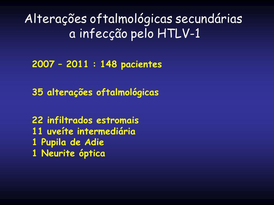 2007 – 2011 : 148 pacientes 35 alterações oftalmológicas 22 infiltrados estromais 11 uveíte intermediária 1 Pupila de Adie 1 Neurite óptica Alterações