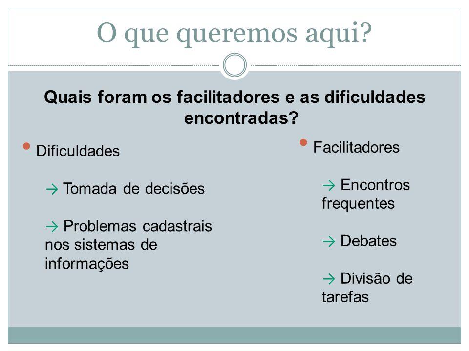 O que queremos aqui? Quais foram os facilitadores e as dificuldades encontradas? Dificuldades Tomada de decisões Problemas cadastrais nos sistemas de