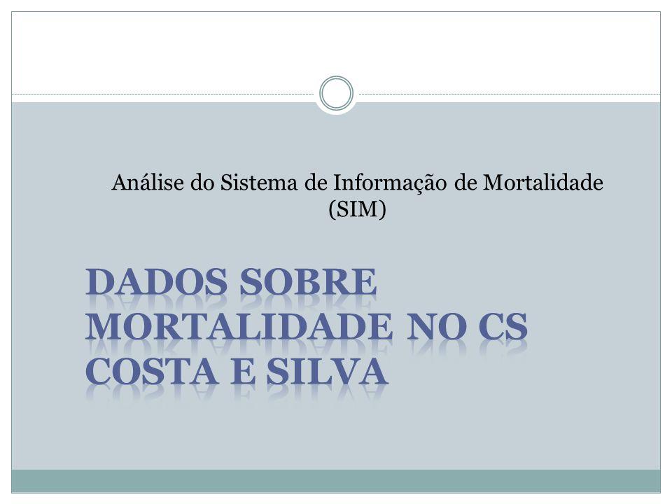 Análise do Sistema de Informação de Mortalidade (SIM)