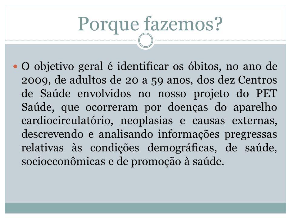 Óbitos por CS Resid Campinas segundo Causa (Cap CID10) Período: 2009 Faixa Etária : 20-29, 30-39, 40-49, 50-59