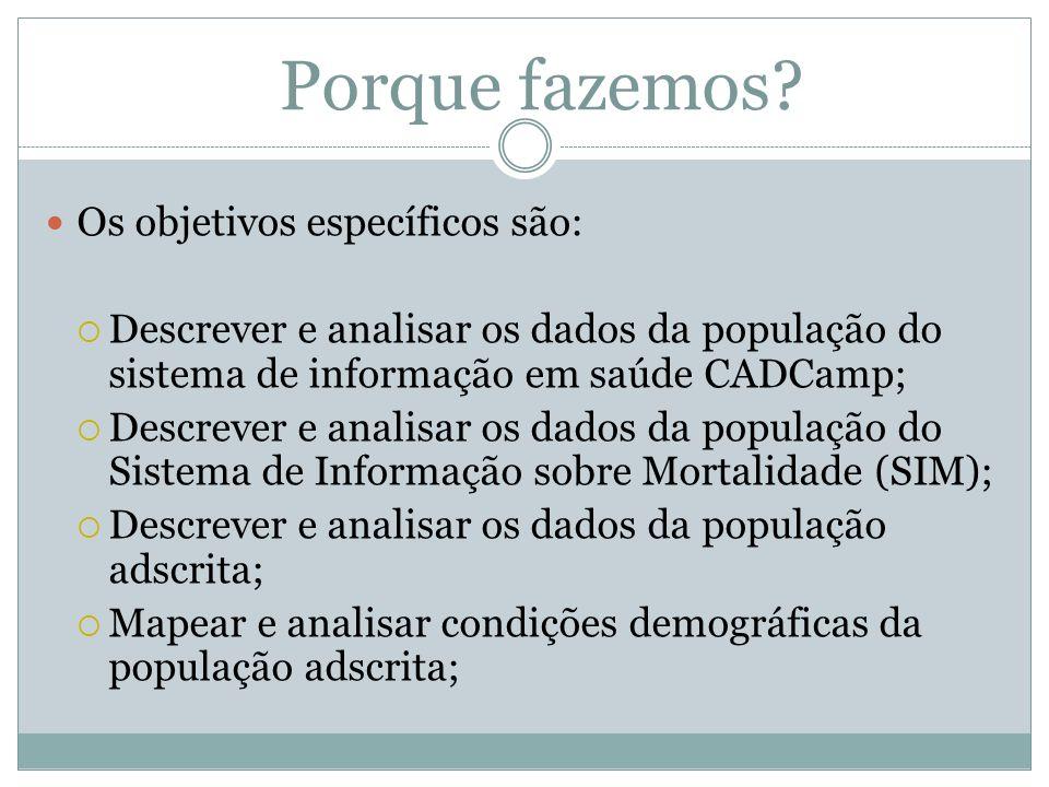 Porque fazemos? Os objetivos específicos são: Descrever e analisar os dados da população do sistema de informação em saúde CADCamp; Descrever e analis