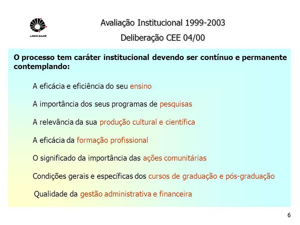 7 Avaliação Institucional das Unidades de Ensino e Pesquisa e Colégios Avaliação baseada em indicadores acadêmicos Associação com o Planejamento Estratégico Processo conduzido pela COPEI Comissões Internas e Externas Cronograma – previsão de início em 31 de março de 2009, conclusão em maio de 2011.